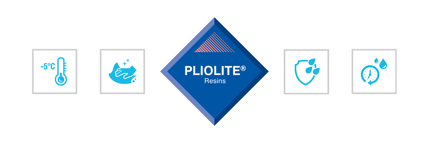Pliolite Performance Coatings header image